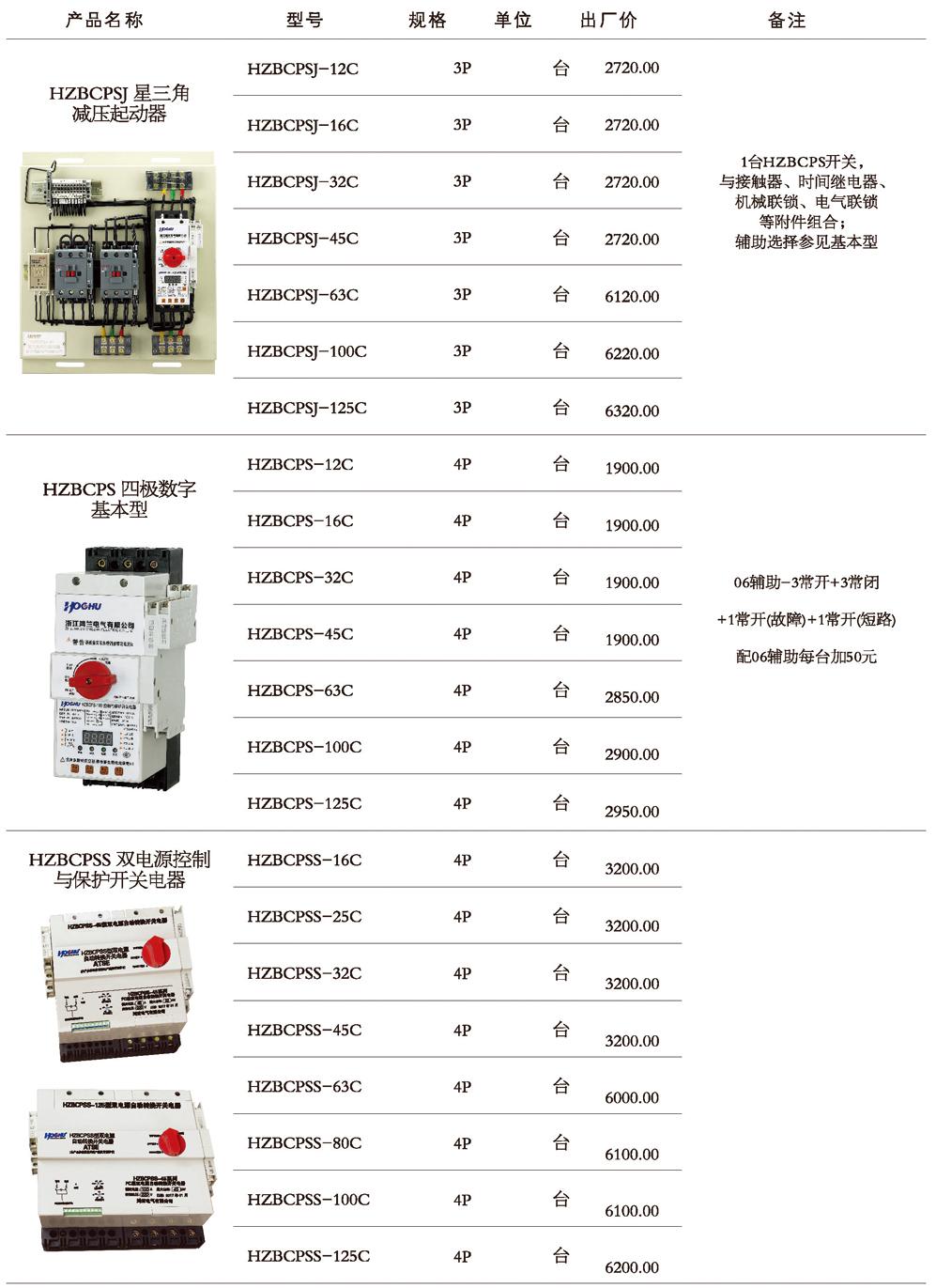 hzbcps产品价格表